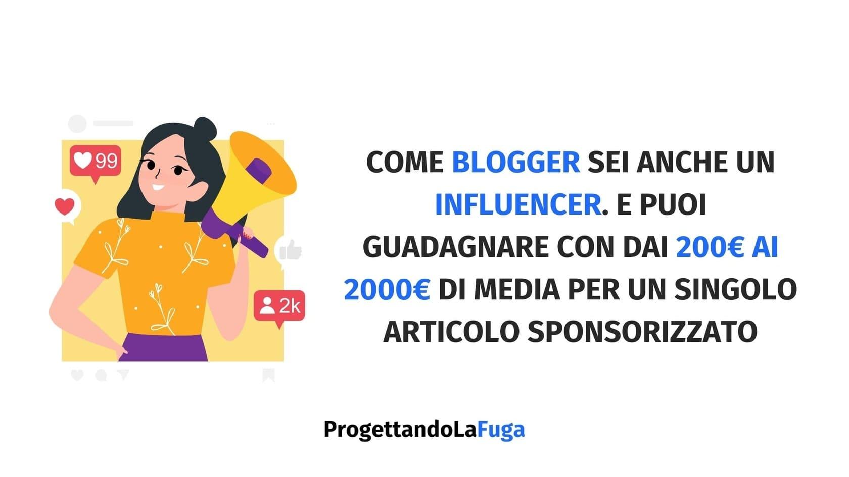 come guadagnare con un blog grazie ai post sponsorizzati