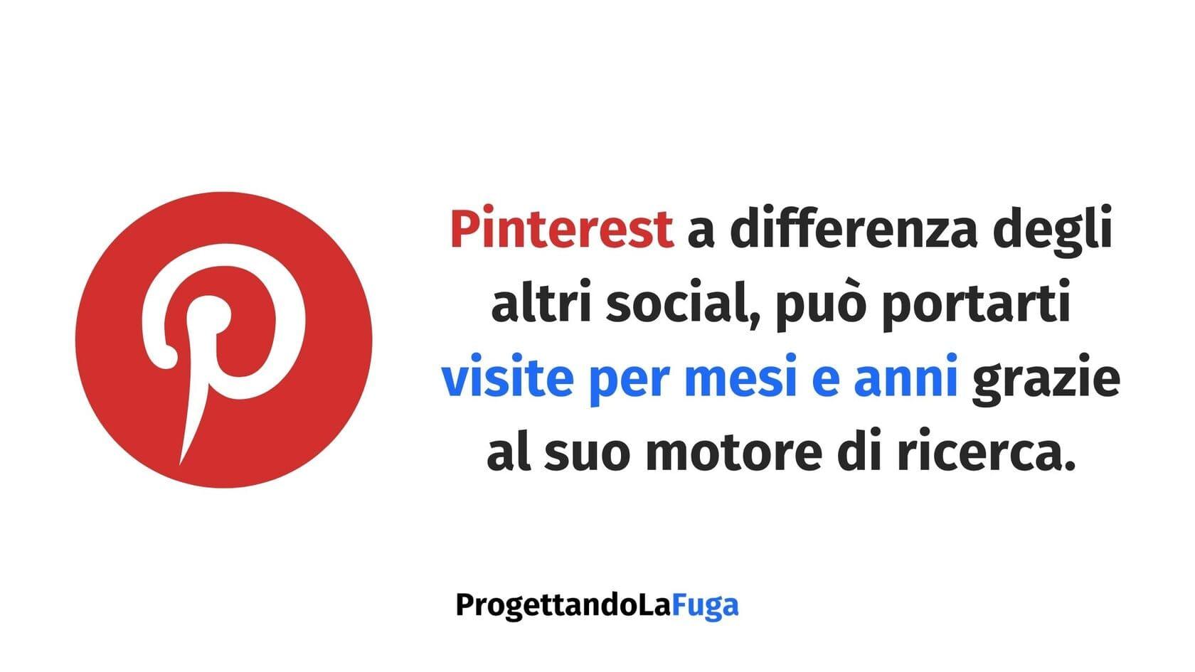 come promuovere un blog con Pinterest