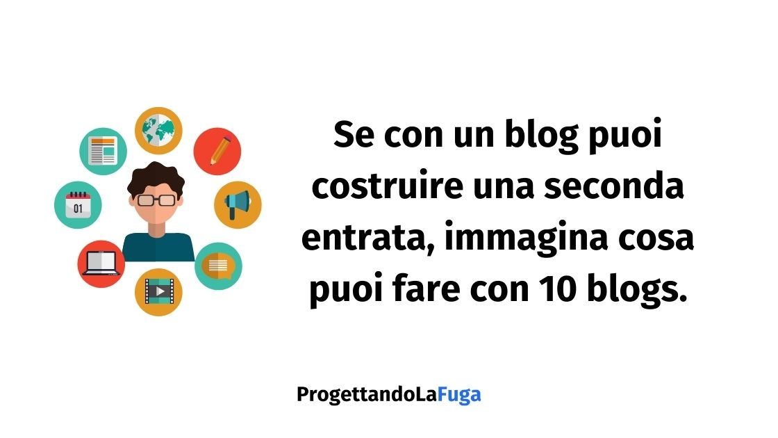 creare un portfolio di blogs